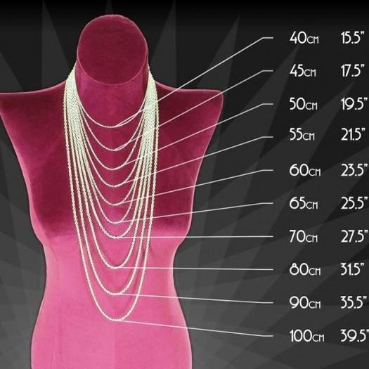 z Necklace-lengths